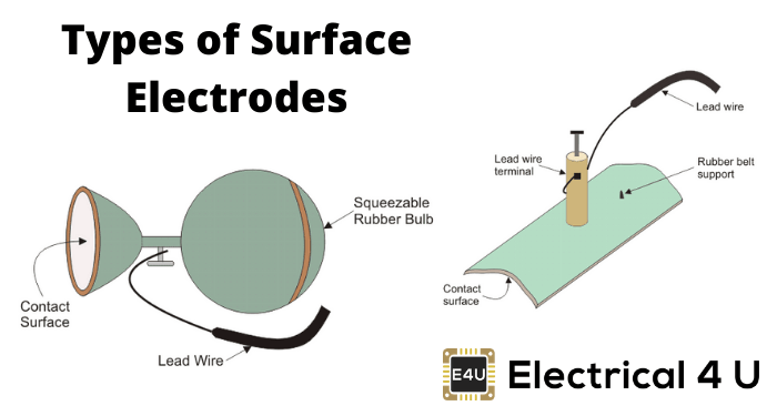 Types Of Surface Electrodes