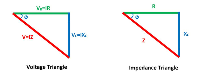 Voltage Triangle And Impedance Triangle