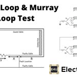 Blavier Test | Murray Loop Test | Varley Loop Test | Fisher Loop Test