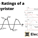 Rating of SCR or Thyristor