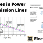 Voltages in Power Transmission Lines or Transmission Voltages