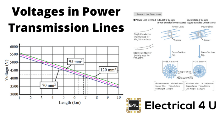 Voltages In Power Transmission Lines
