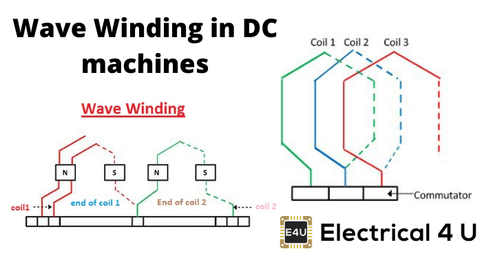 Wave Winding In Dc Machines