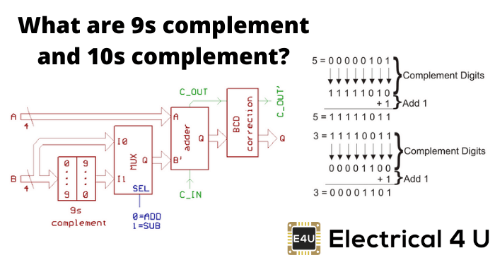 What Are 9s Complement And 10s Complement