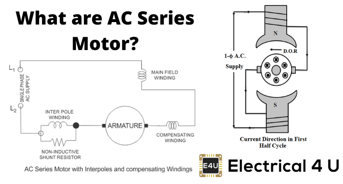 What Are Ac Series Motor