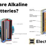 Alkaline Batteries Construction Working of Alkaline Battery