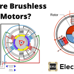 Brushless DC Motors (BLDC): What Are They & How Do They Work?