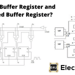 Buffer Register and Controlled Buffer Register