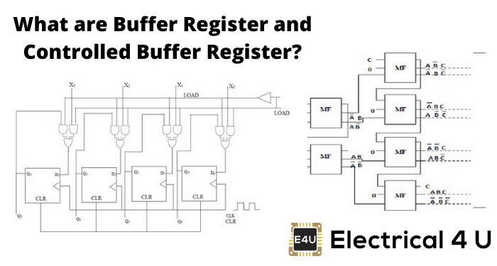 What Are Buffer Register And Controlled Buffer Register