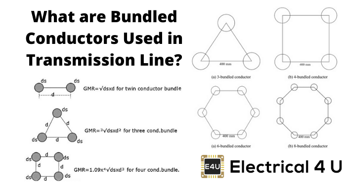 What Are Bundled Conductors Used In Transmission Line