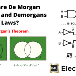 De Morgan Theorem and Demorgans Laws