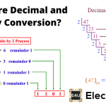 Binary to Decimal and Decimal to Binary Conversion (Examples Included)