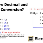 Octal to Decimal and Decimal to Octal Conversion