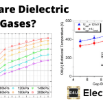 Dielectric Gases