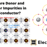 Donor and Acceptor Impurities in Semiconductor
