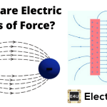 Electric Lines of Force
