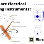 Electrical Measuring Instruments | Types Accuracy Precision Resolution Speed