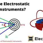 Electrostatic Type Instruments Construction Principle Torque Equation