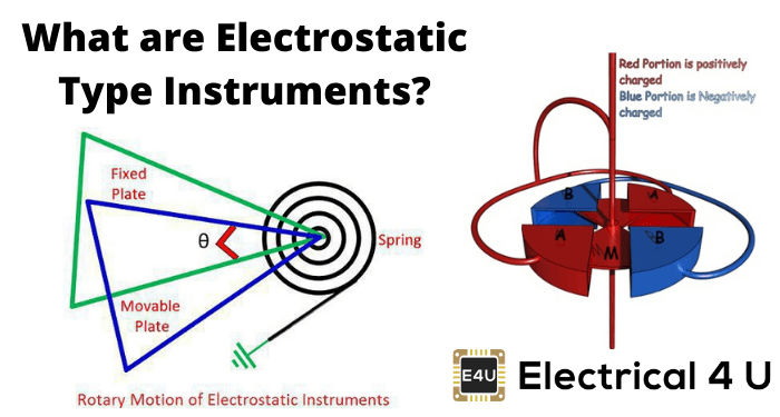 What Are Electrostatic Type Instruments