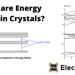 Energy Bands in Crystals