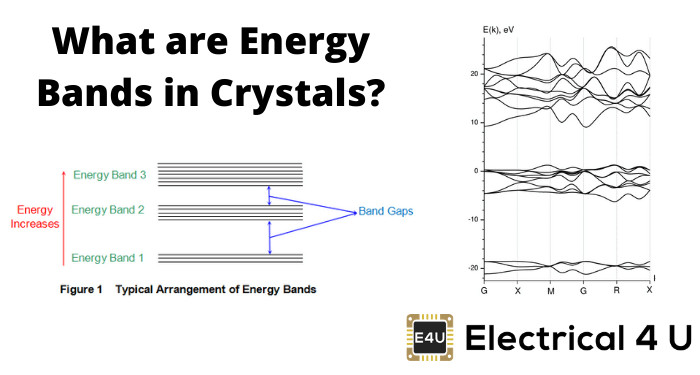 What Are Energy Bands In Crystals