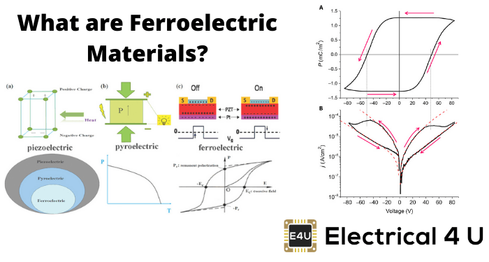 What Are Ferroelectric Materials