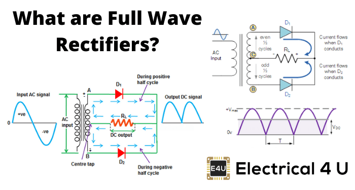 What Are Full Wave Rectifiers