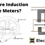 Induction Type Meters