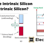 Intrinsic Silicon and Extrinsic Silicon