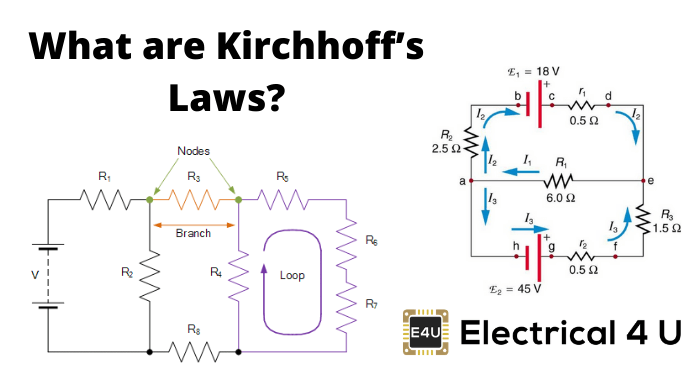 What Are Kirchhoff's Laws