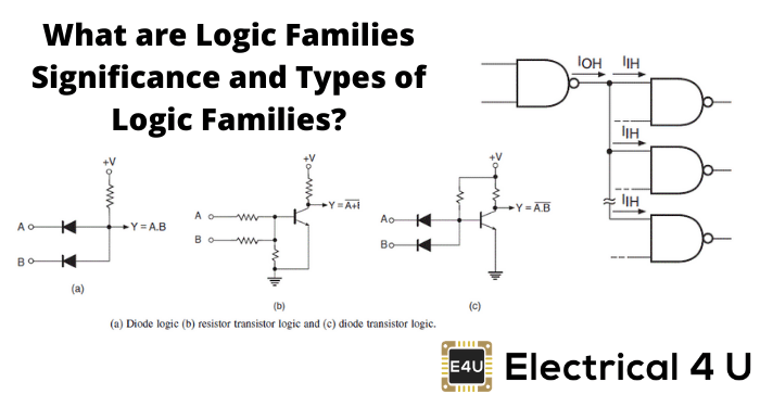 What Are Logic Families Significance And Types Of Logic Families