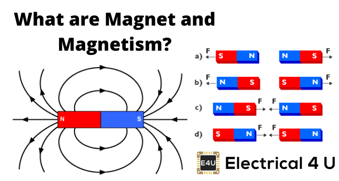 What Are Magnet And Magnetism