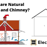 Natural Draught and Chimney