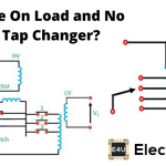 On Load and No Load Tap Changer of Transformer | OLTC and NLTC