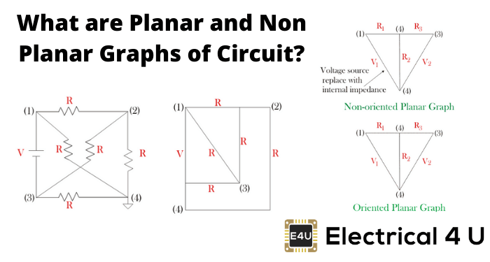 What Are Planar And Non Planar Graphs Of Circuit