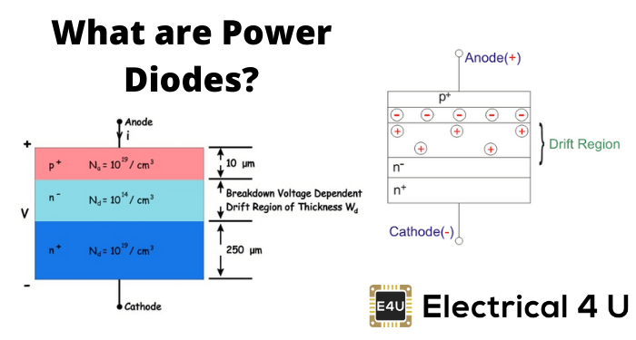 What is a Power Diodes