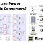 Introduction to Power Electronic Converters