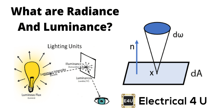 What Are Radiance And Luminance