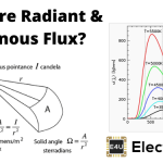 Radiant Flux and Luminous Flux: What are they?