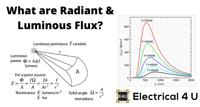 What Are Radiant Luminous Flux