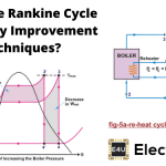 Rankine Cycle Efficiency Improvement Techniques