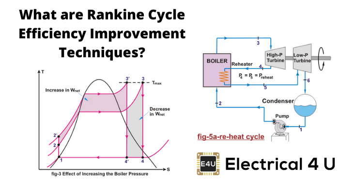 What Are Rankine Cycle Efficiency Improvement Techniques