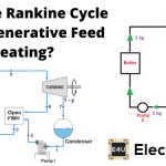 Rankine Cycle and Regenerative Feed Heating