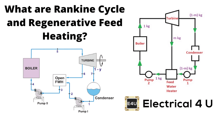What Are Rankine Cycle And Regenerative Feed Heating