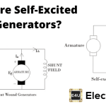 Self Excited DC Generators