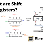 Shift Registers