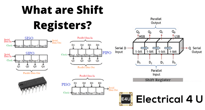 What Are Shift Registers