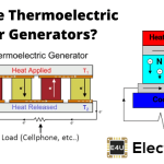 Thermoelectric Power Generators or Seebeck Power Generation