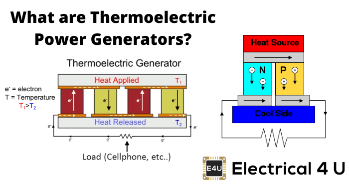 What Are Thermoelectric Power Generators