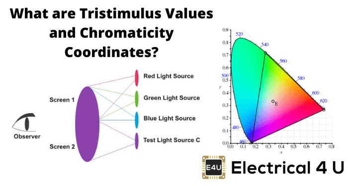 What Are Tristimulus Values And Chromaticity Coordinates